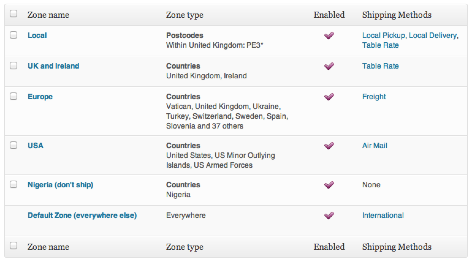 WooCommerce Table Rate Shipping Plugin Shipping Zones