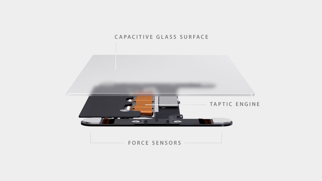 Force Touch Trackpad The New Macbook