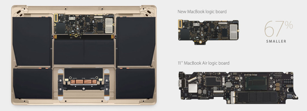The New MacBook is fanless, with a 67% Smaller Logic Board