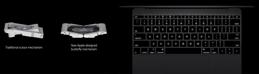 The New MacBook Keyboard Butterfly Mechanism and LED Backlight