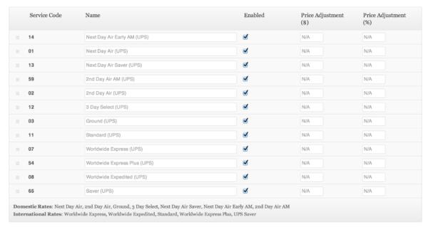 WooCommerce UPS Shipping Method Plugin Download